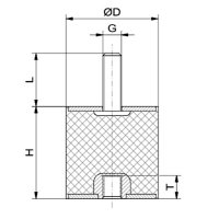 Silikon-Edelstahl-Puffer Typ B Ø25x25 M6x18 / 6 55°Shore (rot) Edelstahl A4