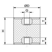 Silikon-Edelstahl-Puffer Typ C Ø75x50 M12x12 55°Shore (rot) Edelstahl A4