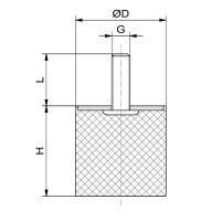 Silikon-Edelstahl-Puffer Typ D Ø50x50 M10x28 55°Shore (rot) Edelstahl A4