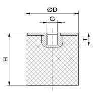 Silikon-Edelstahl-Puffer Typ E Ø75x40 M12x12 55°Shore (rot) Edelstahl A4